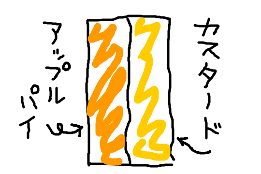 f:id:tanakayuuki0104:20190313195109p:plain