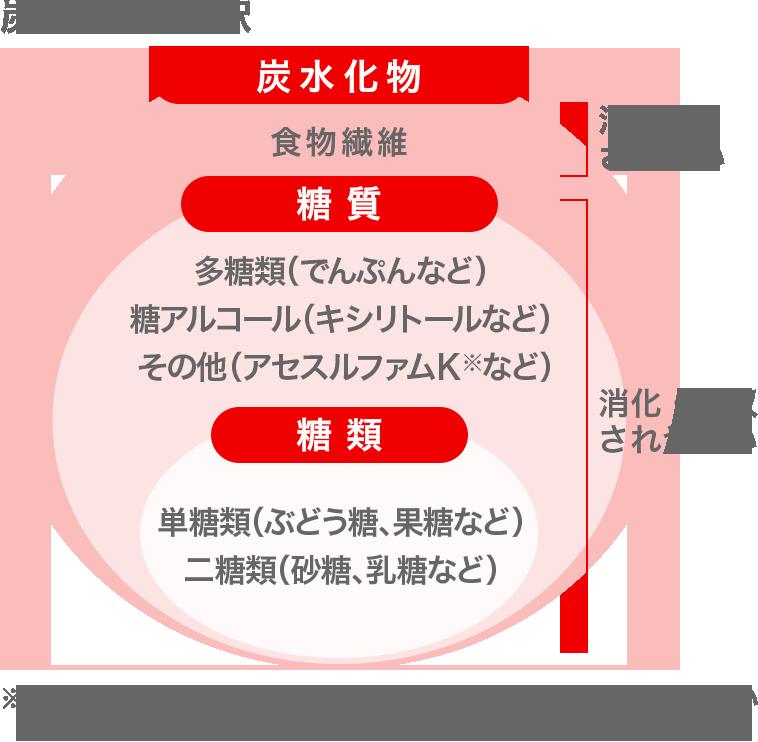 f:id:tanakayuuki0104:20190320204409p:plain