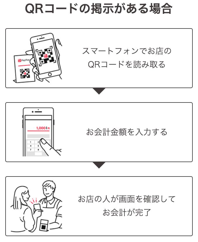 f:id:tanakayuuki0104:20190324195155p:plain