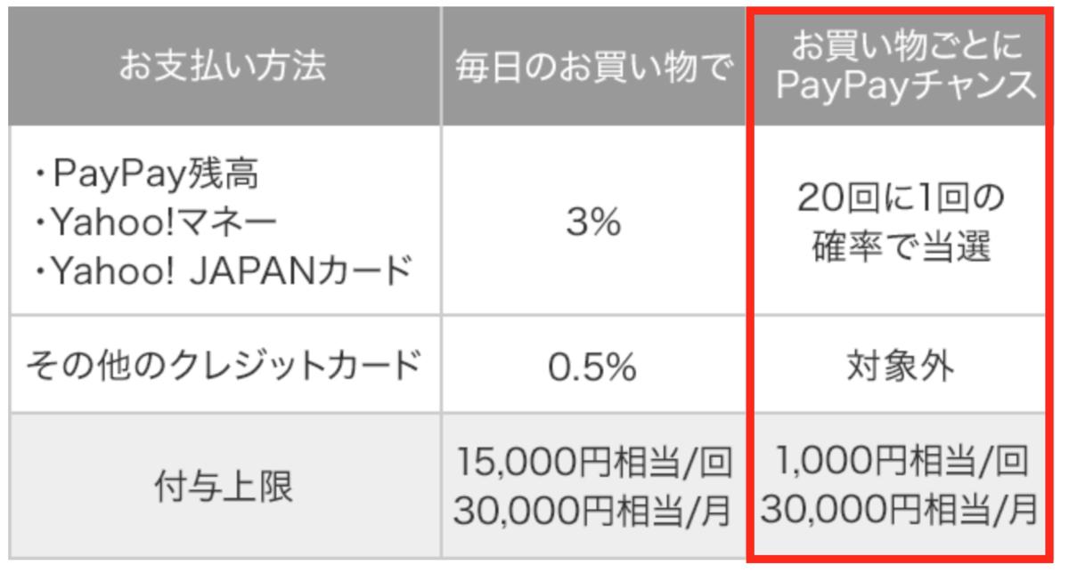 f:id:tanakayuuki0104:20190528052238p:plain
