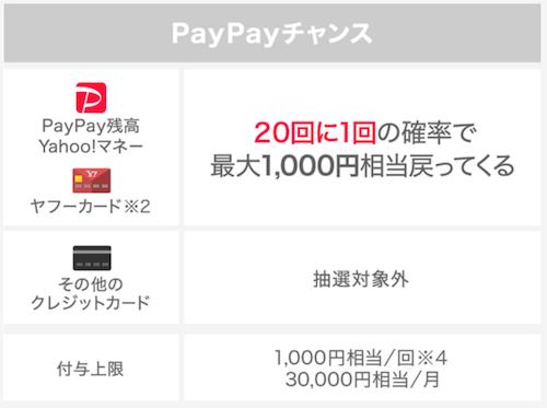 f:id:tanakayuuki0104:20190610060229p:plain