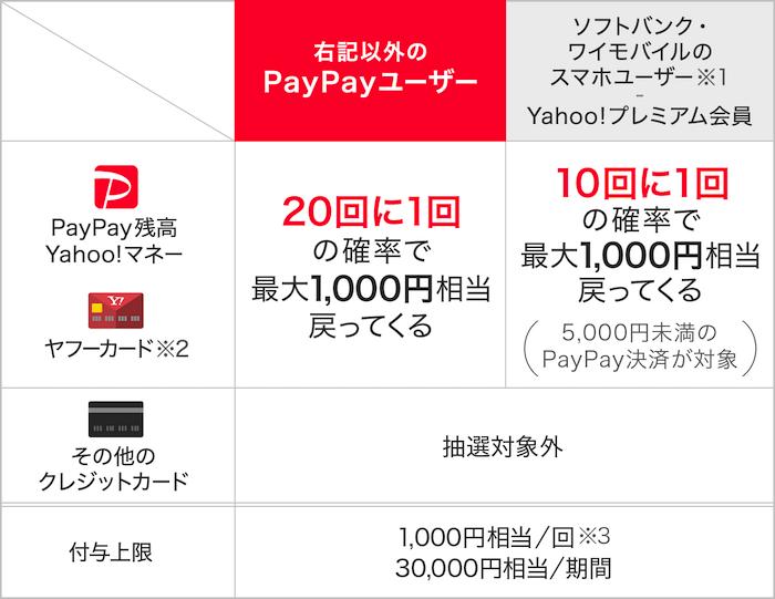 f:id:tanakayuuki0104:20190623052501p:plain