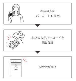 f:id:tanakayuuki0104:20190717060527p:plain