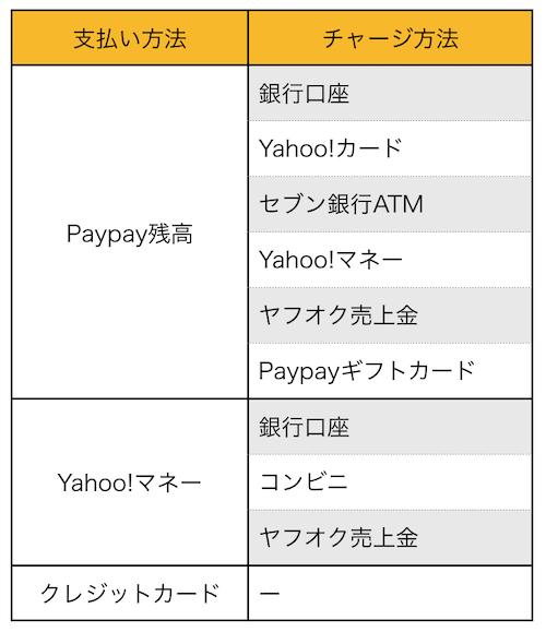 f:id:tanakayuuki0104:20190719062137p:plain