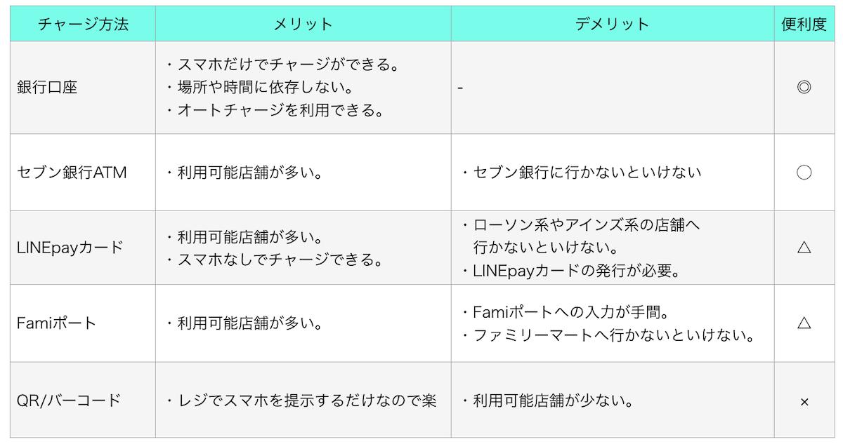 f:id:tanakayuuki0104:20190722060304p:plain