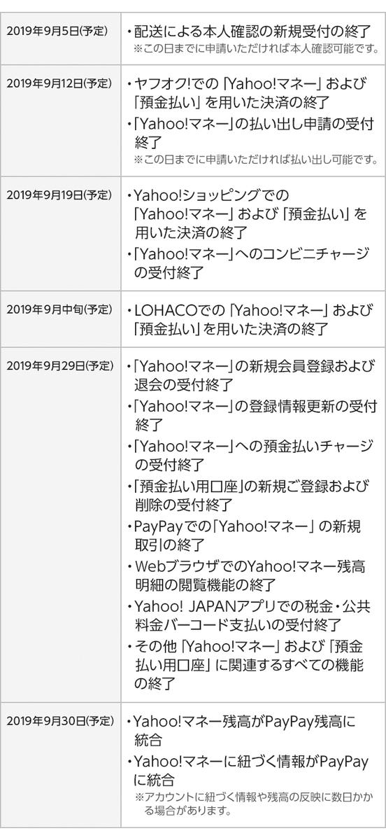 f:id:tanakayuuki0104:20190724054155p:plain