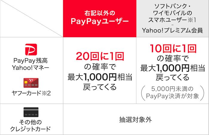 f:id:tanakayuuki0104:20190726052652p:plain
