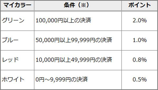 f:id:tanakayuuki0104:20190728070733j:plain