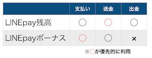f:id:tanakayuuki0104:20190731060706p:plain