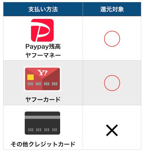 f:id:tanakayuuki0104:20190804061212p:plain