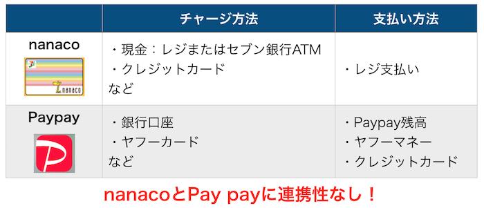 f:id:tanakayuuki0104:20190811062844p:plain