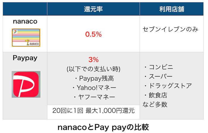 f:id:tanakayuuki0104:20190811063033p:plain