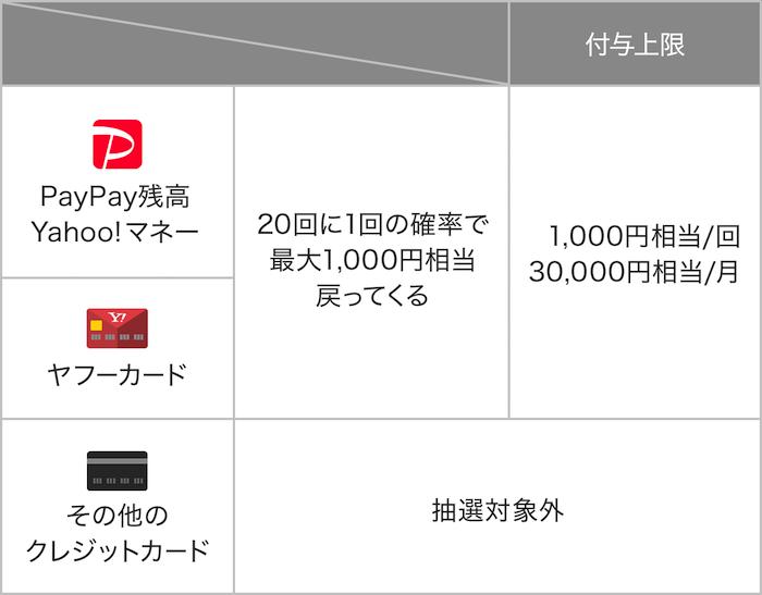 f:id:tanakayuuki0104:20190814153643p:plain