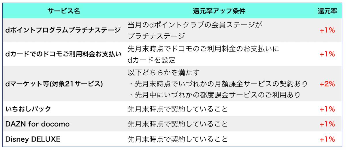 f:id:tanakayuuki0104:20190817055016p:plain