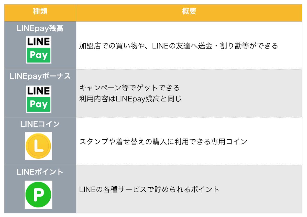 f:id:tanakayuuki0104:20190829054721p:plain