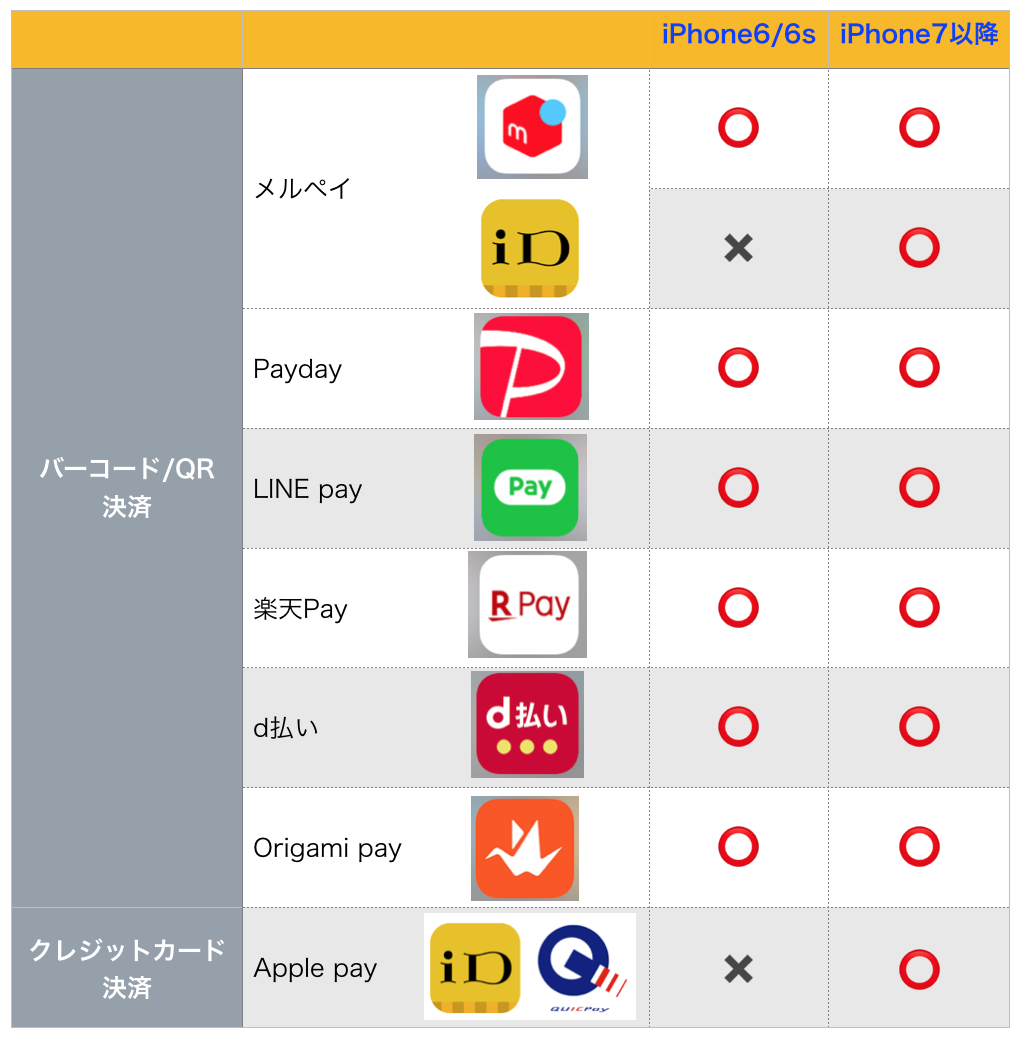 f:id:tanakayuuki0104:20190906052351p:plain