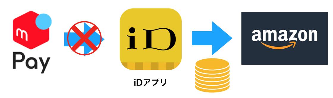 f:id:tanakayuuki0104:20190907060627p:plain