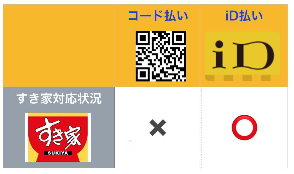 f:id:tanakayuuki0104:20190917051116p:plain