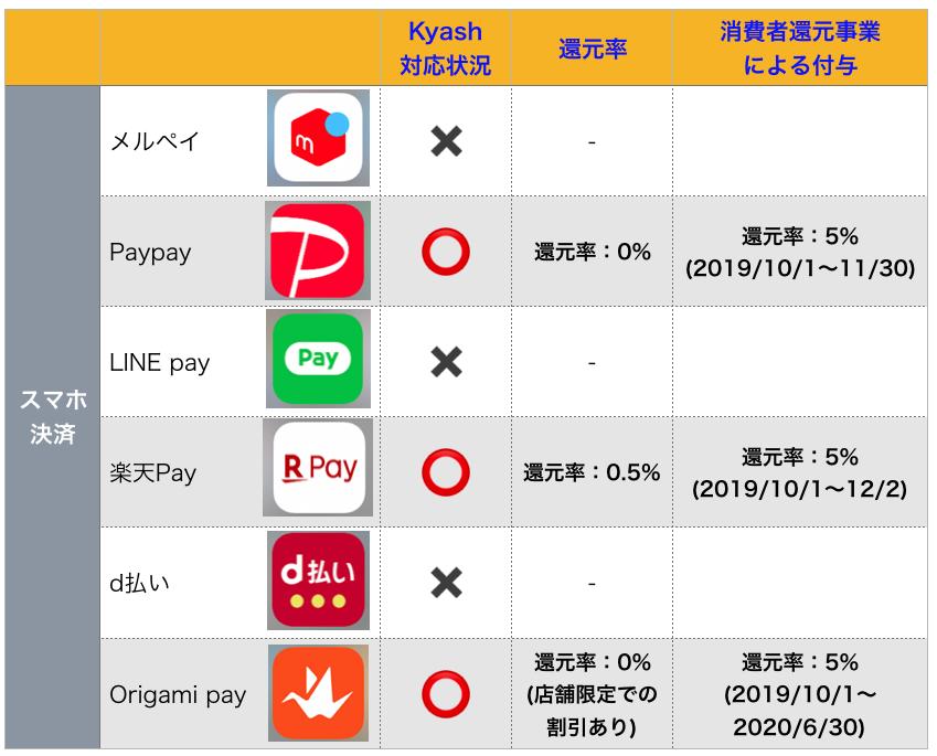 f:id:tanakayuuki0104:20190919053950p:plain