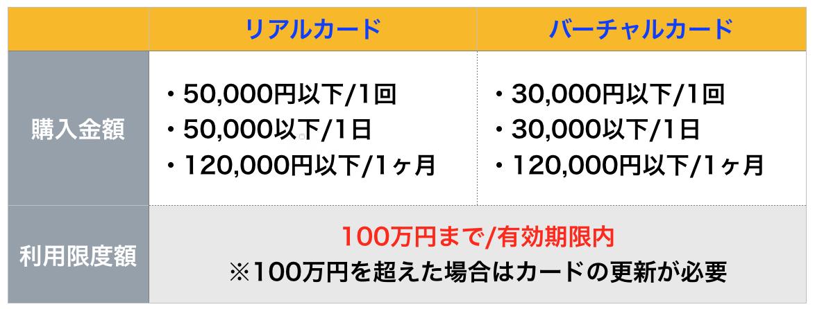 f:id:tanakayuuki0104:20190921062001p:plain