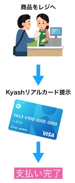 f:id:tanakayuuki0104:20190922053632p:plain