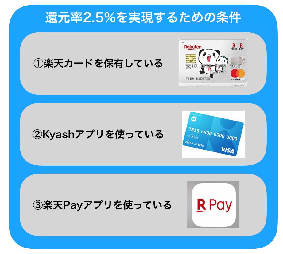 f:id:tanakayuuki0104:20190924054236p:plain