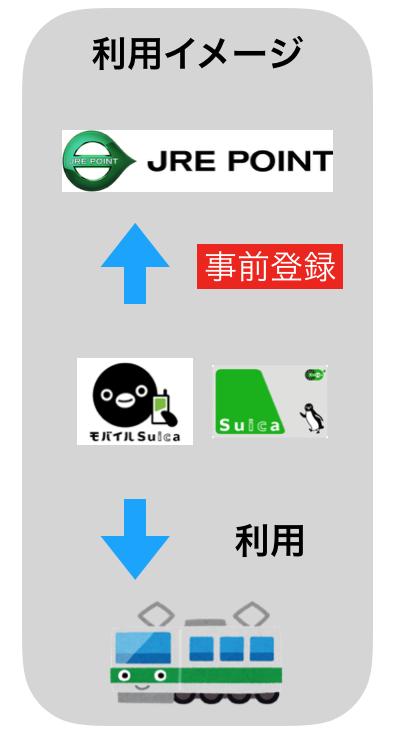 f:id:tanakayuuki0104:20190927061638p:plain