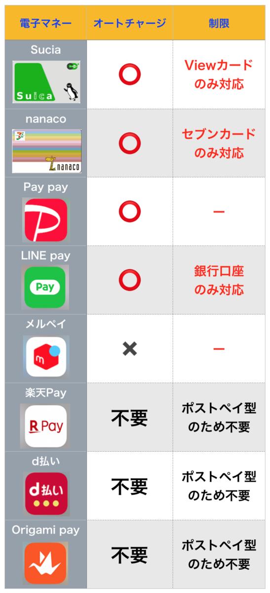 f:id:tanakayuuki0104:20190930062145p:plain
