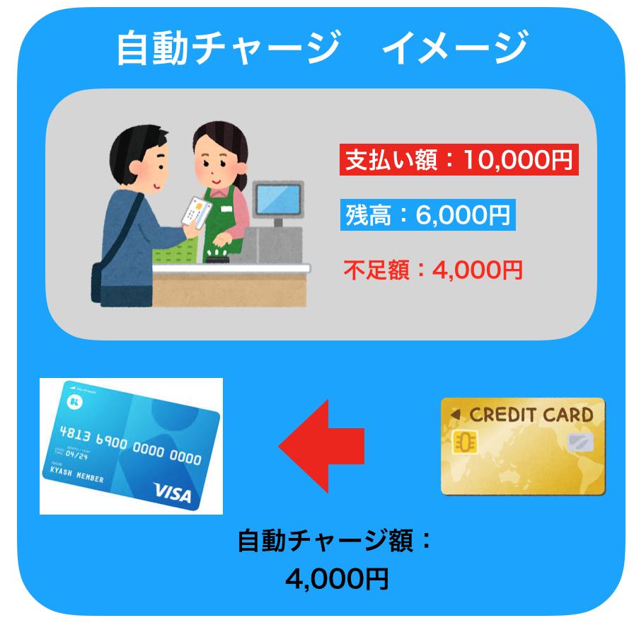f:id:tanakayuuki0104:20191001053335p:plain