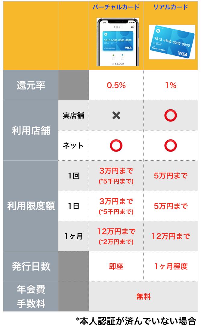 f:id:tanakayuuki0104:20191004050506p:plain