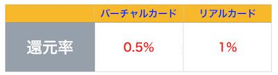 f:id:tanakayuuki0104:20191004052157p:plain