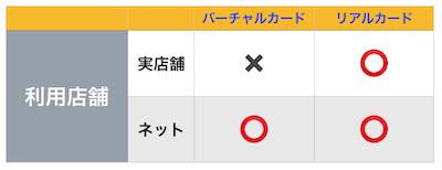 f:id:tanakayuuki0104:20191004052216p:plain