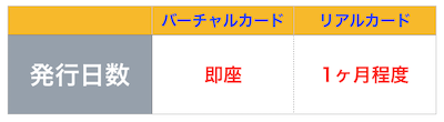 f:id:tanakayuuki0104:20191004052254p:plain