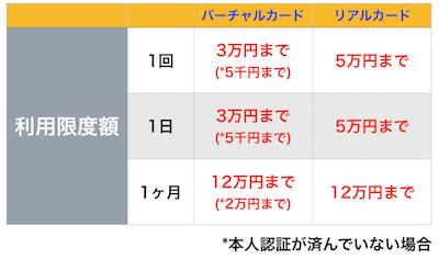 f:id:tanakayuuki0104:20191004053334p:plain