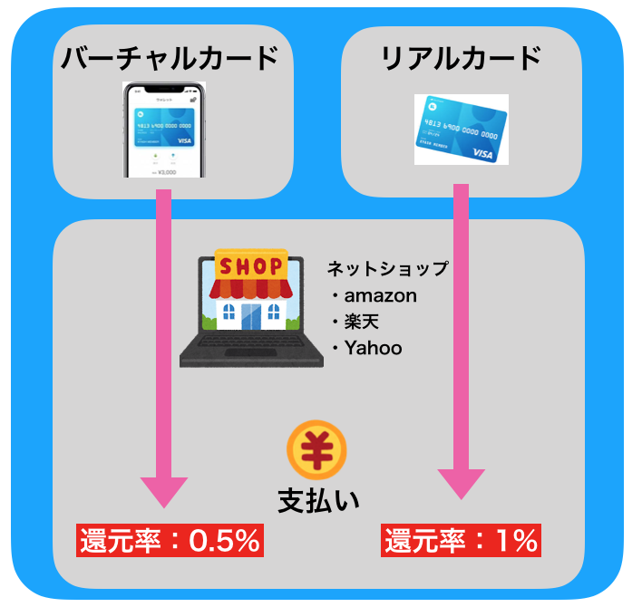 f:id:tanakayuuki0104:20191005050837p:plain