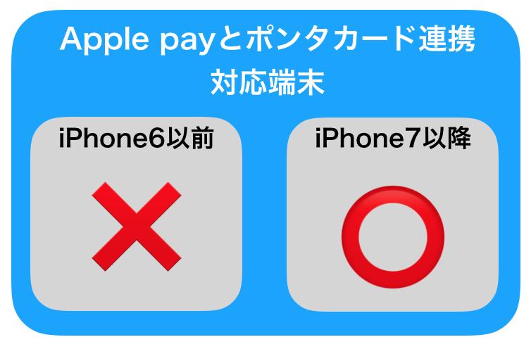 f:id:tanakayuuki0104:20191006055208p:plain