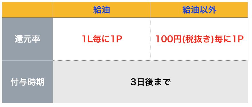 f:id:tanakayuuki0104:20191007061517p:plain