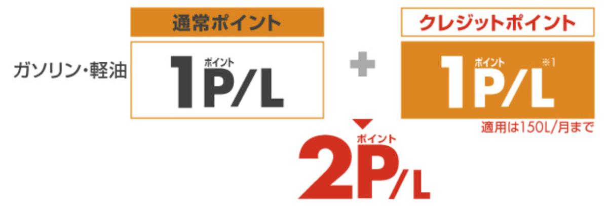 f:id:tanakayuuki0104:20191008053618p:plain