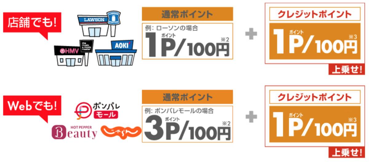 f:id:tanakayuuki0104:20191008053808p:plain