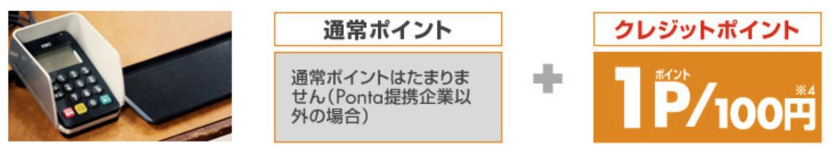 f:id:tanakayuuki0104:20191008054103p:plain