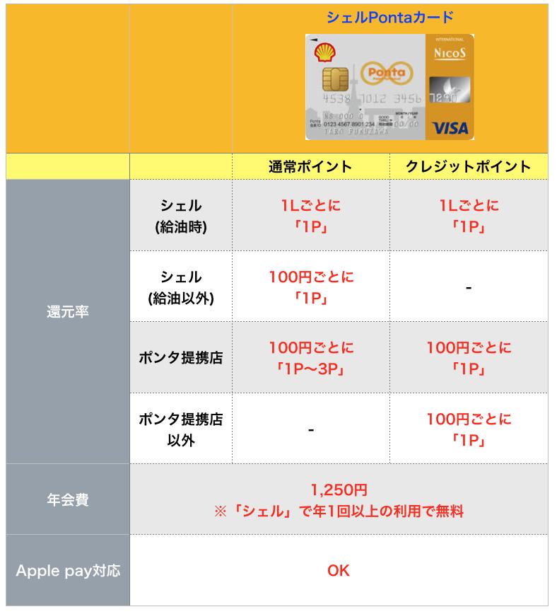 f:id:tanakayuuki0104:20191008061108p:plain