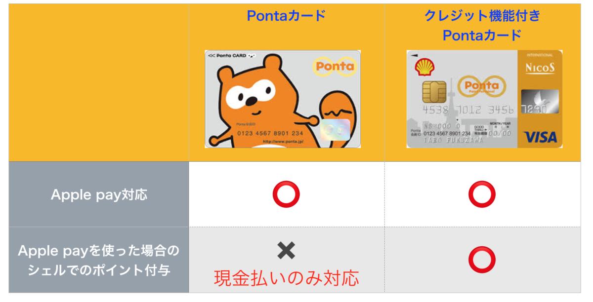 f:id:tanakayuuki0104:20191009060754p:plain