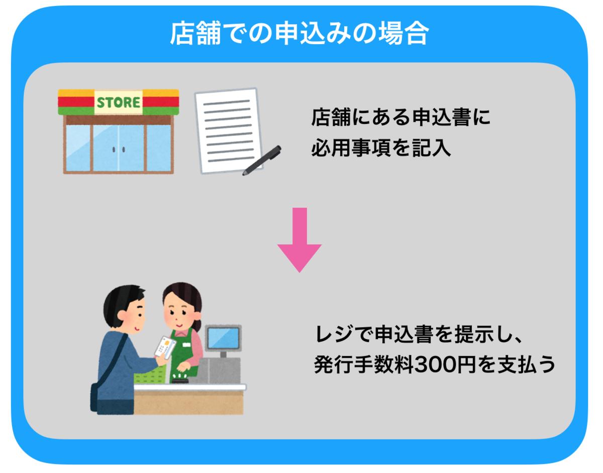 f:id:tanakayuuki0104:20191011055852p:plain