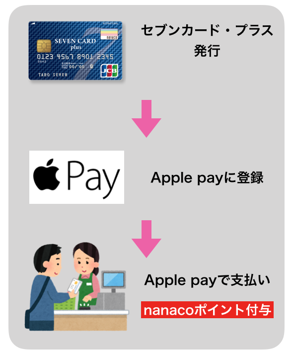 f:id:tanakayuuki0104:20191013050652p:plain