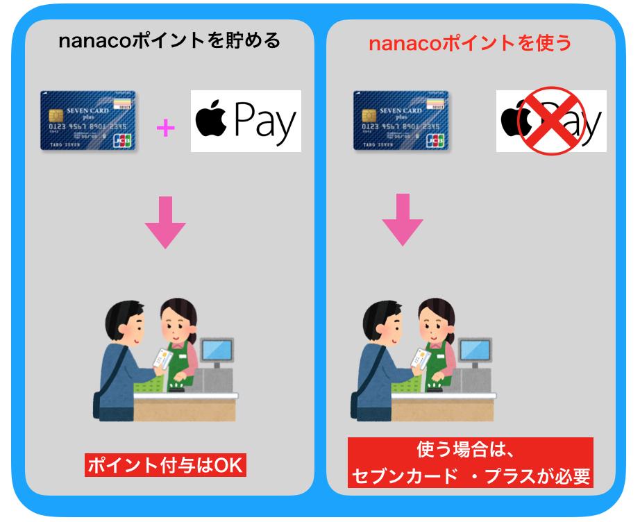f:id:tanakayuuki0104:20191013061830p:plain