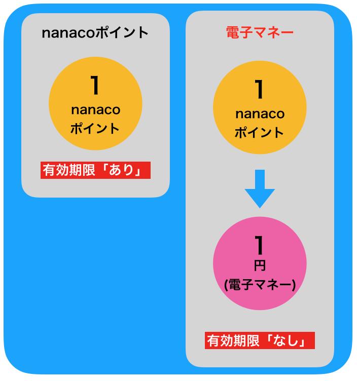 f:id:tanakayuuki0104:20191013084809p:plain