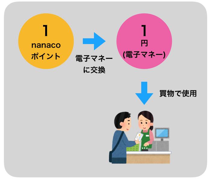 f:id:tanakayuuki0104:20191014054536p:plain