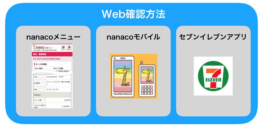 f:id:tanakayuuki0104:20191015050418p:plain