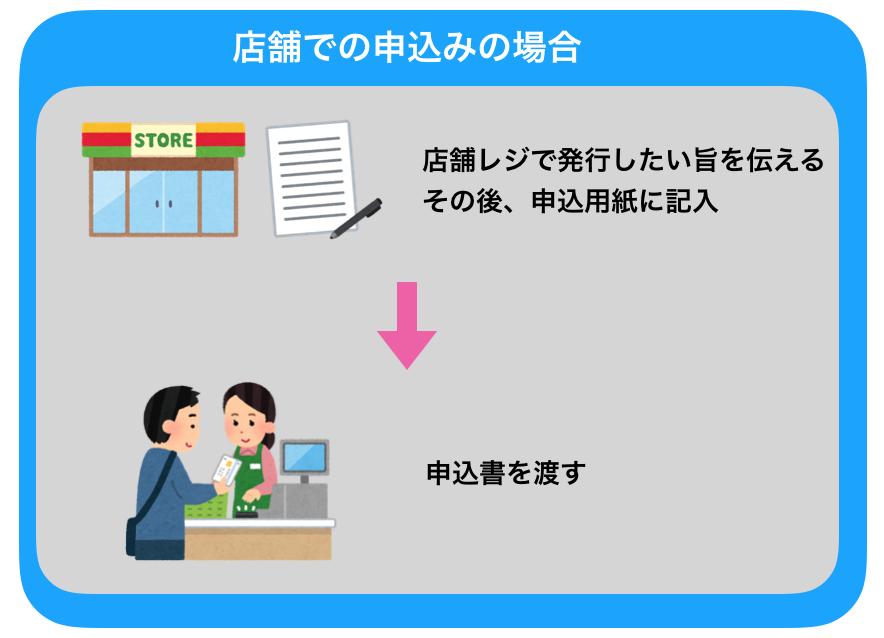 f:id:tanakayuuki0104:20191017061243p:plain
