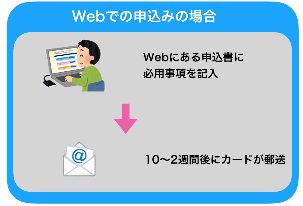 f:id:tanakayuuki0104:20191017061713p:plain